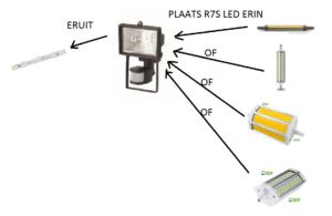 R7S 135 mm buislamp vervangen door R7S 135 mm led lamp