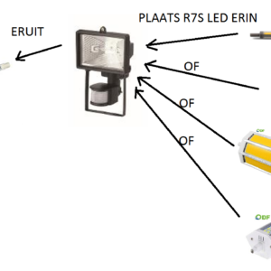 R7S 135 mm buislamp vervangen door R7S 135 mm led lamp